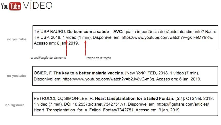 Referência de vídeos youtube