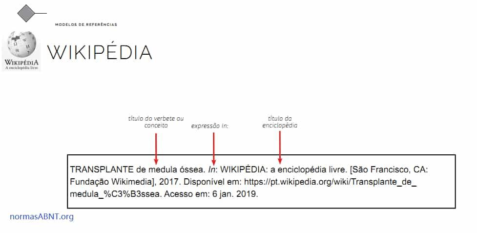 wikipédia referência