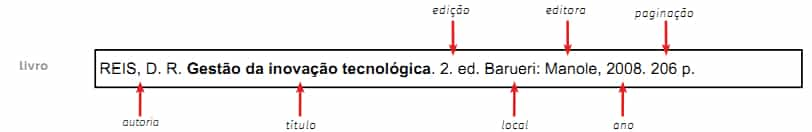 referência livro exemplo 1