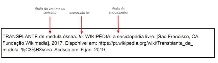 referência bibliográfica wikipédia