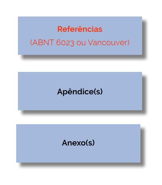 anexo é elemento facultativo do tcc