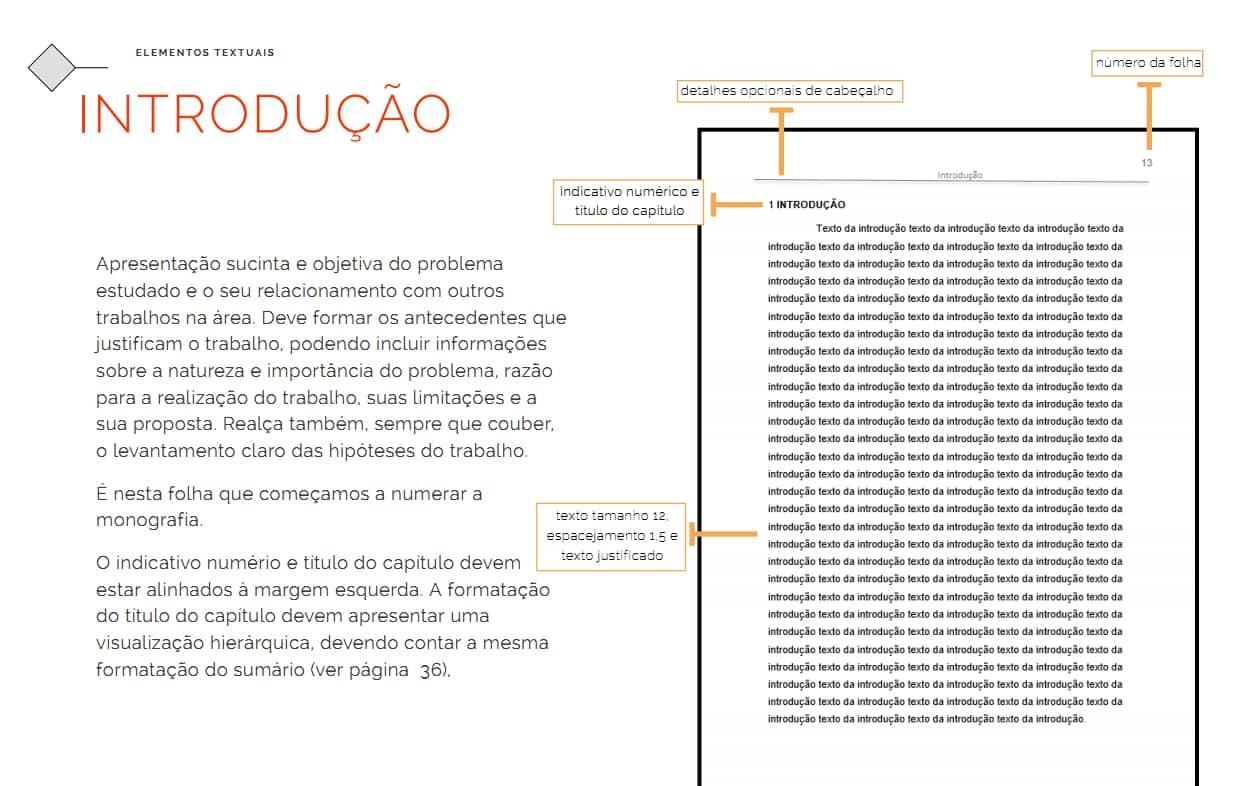 formatação Introdução do TCC