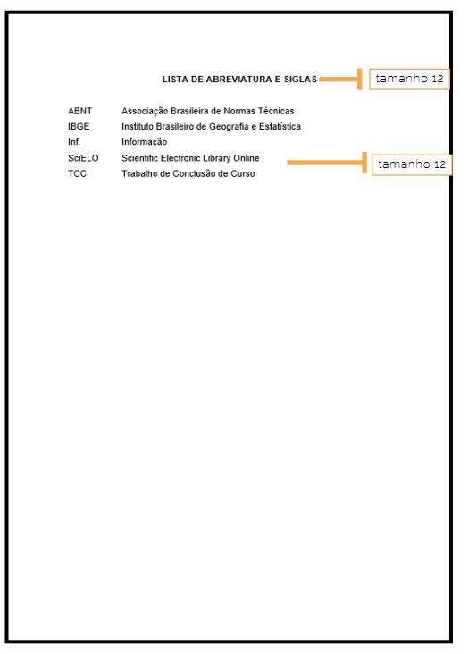 Lista de abreviaturas e siglas TCC