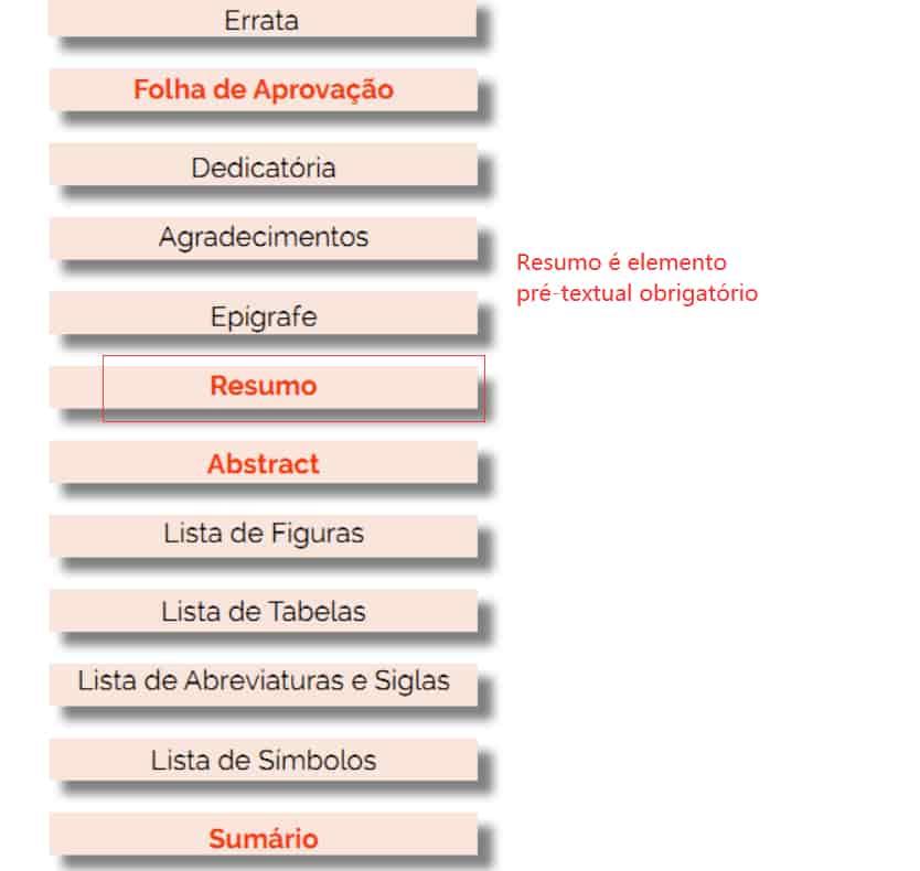resumo do TCC é elemento pré-textual obrigatório